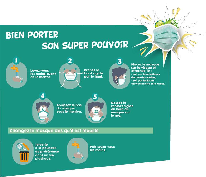 Les supers pouvoirs des masques